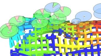 Emerson unveils reservoir software for robust risk analysis, reserves estimates