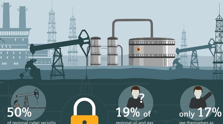 New study: Middle East oil & gas sector needs readiness boost as industrial cyber risk increases