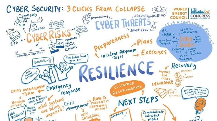 How to line up your cyber defences