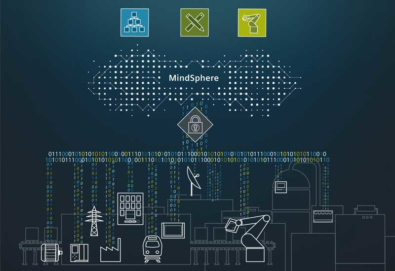 Siemens and Tata Consultancy Services join forces for Industrial IoT on MindSphere.