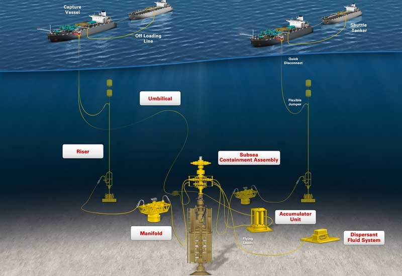 A graphic representation of the Marine Well Containment Company's expanded containment system, which will be available in 2012.